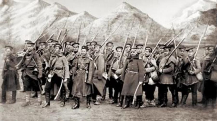 Rus Türk Müharibəsi 1877 1891. Rus-Türk Müharibələri - qısa ...